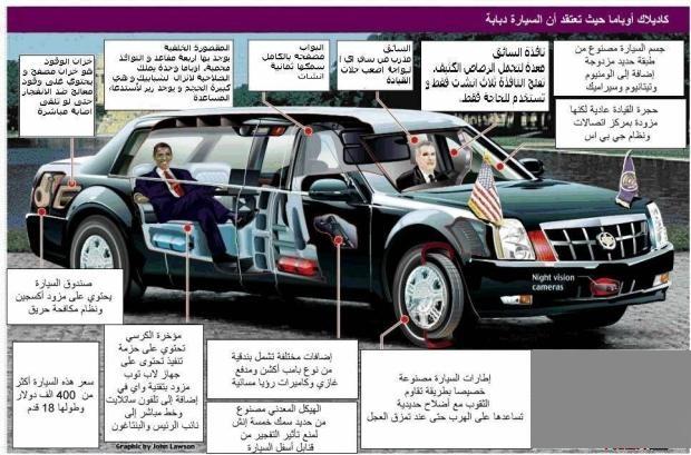 سيارة الرئيس